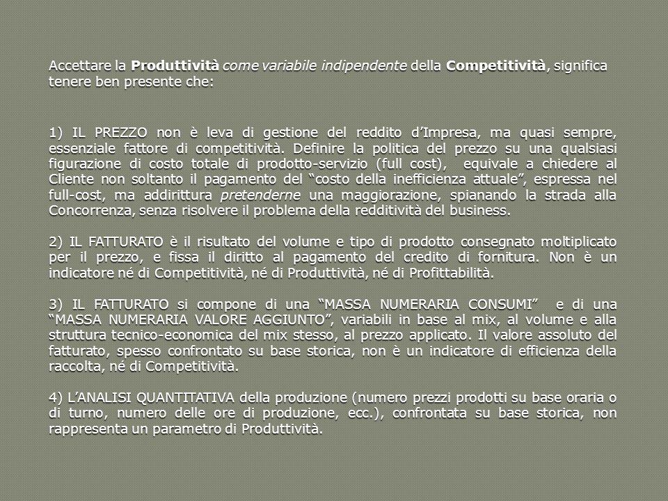 Accettare la Produttività come variabile indipendente della Competitività, significa tenere ben presente che: 1) IL PREZZO non è leva di gestione del