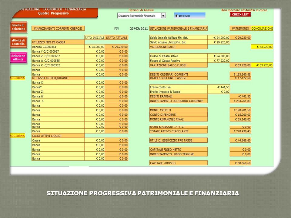 SITUAZIONE PROGRESSIVA PATRIMONIALE E FINANZIARIA