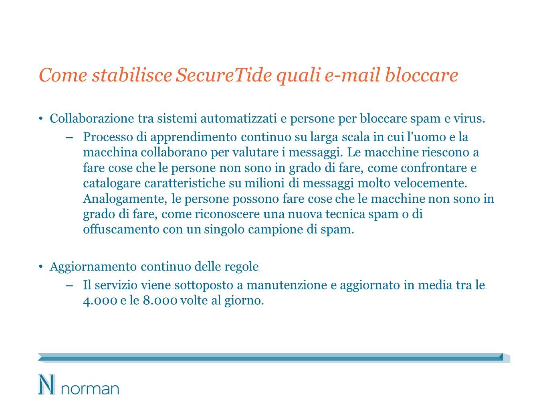 Come stabilisce SecureTide quali e-mail bloccare Collaborazione tra sistemi automatizzati e persone per bloccare spam e virus.