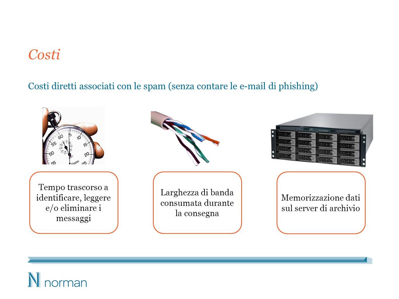 Costi Costi diretti associati con le spam (senza contare le e-mail di phishing) Tempo trascorso a identificare, leggere e/o eliminare i messaggi Larghezza di banda consumata durante la consegna Memorizzazione dati sul server di archivio