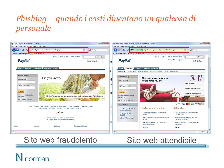 Phishing – quando i costi diventano un qualcosa di personale Sito web fraudolento Sito web attendibile