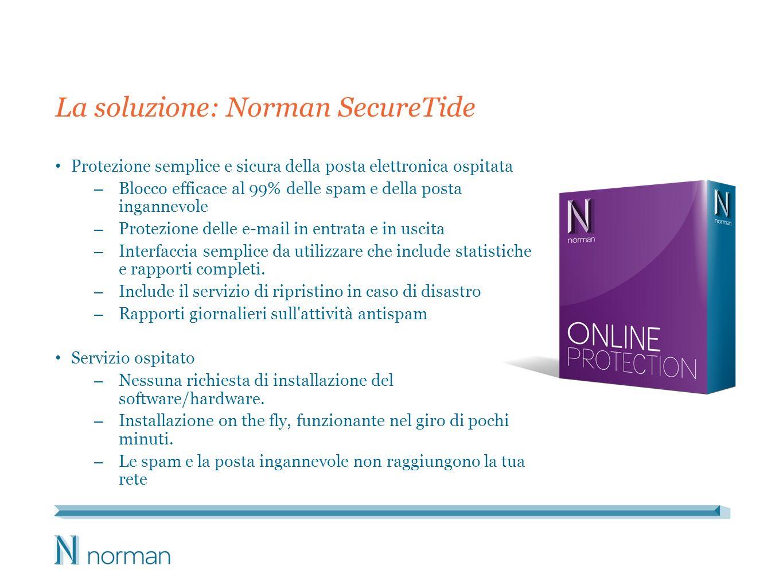 Perché Norman SecureTide?
