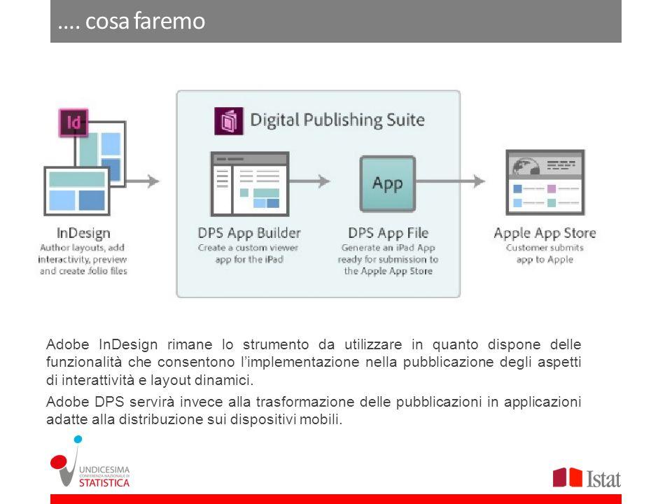 …. cosa faremo Adobe InDesign rimane lo strumento da utilizzare in quanto dispone delle funzionalità che consentono limplementazione nella pubblicazio