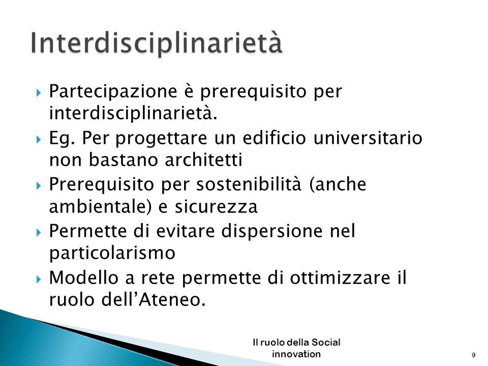 Partecipazione è prerequisito per interdisciplinarietà.