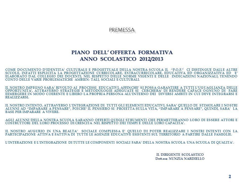 PIANO DELL OFFERTA FORMATIVA ANNO SCOLASTICO 2012/2013 COME DOCUMENTO DIDENTITA CULTURALE E PROGETTUALE DELLA NOSTRA SCUOLA IL P.O.F.