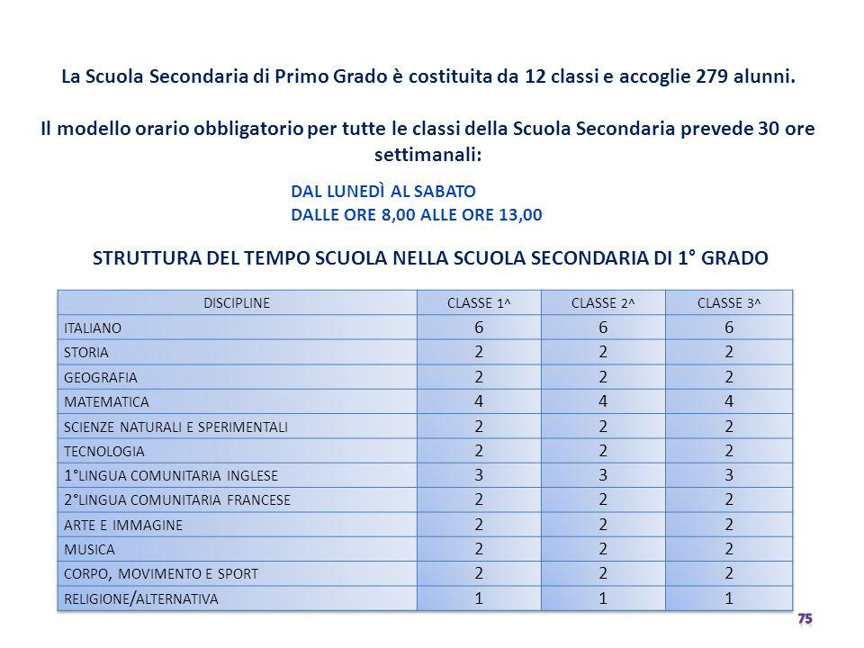 La Scuola Secondaria di Primo Grado è costituita da 12 classi e accoglie 279 alunni.