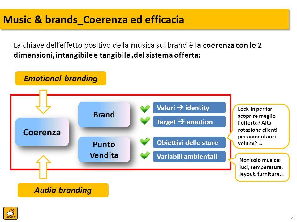6 Music & brands_Coerenza ed efficacia Brand Coerenza Valori identity Target emotion Variabili ambientali Punto Vendita Obiettivi dello store La chiav