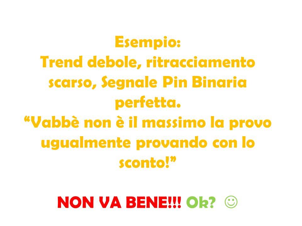 Esempio: Trend debole, ritracciamento scarso, Segnale Pin Binaria perfetta.