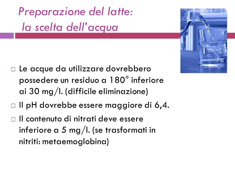 Preparazione del latte: la scelta dellacqua Le acque da utilizzare dovrebbero possedere un residuo a 180° inferiore ai 30 mg/l.