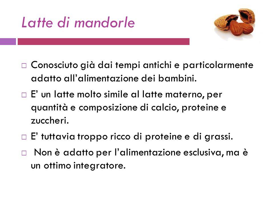 Latte di mandorle Conosciuto già dai tempi antichi e particolarmente adatto allalimentazione dei bambini.