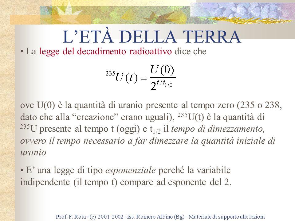 Prof. F. Rota - (c) 2001-2002 - Iss. Romero Albino (Bg) - Materiale di supporto alle lezioni LETÀ DELLA TERRA Quando è stato fatto il materiale di cui