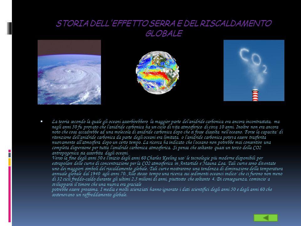 STORIA DELL'EFFETTO SERRA E DEL RISCALDAMENTO GLOBALE La teoria secondo la quale gli oceani assorbirebbero la maggior parte del'anidride carbonica era