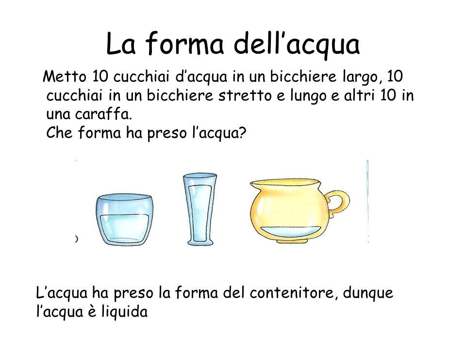 La forma dellacqua Metto 10 cucchiai dacqua in un bicchiere largo, 10 cucchiai in un bicchiere stretto e lungo e altri 10 in una caraffa. Che forma ha