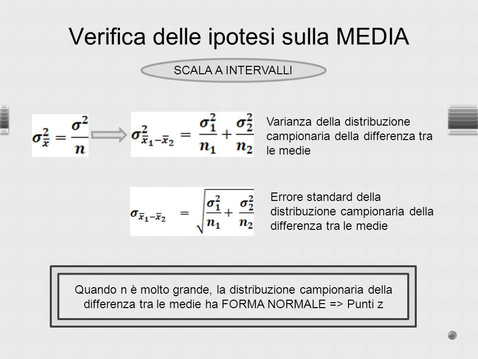 Verifica delle ipotesi sulla MEDIA SCALA A INTERVALLI Varianza della distribuzione campionaria della differenza tra le medie Errore standard della dis
