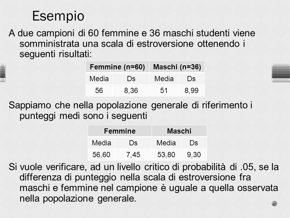A due campioni di 60 femmine e 36 maschi studenti viene somministrata una scala di estroversione ottenendo i seguenti risultati: Sappiamo che nella po