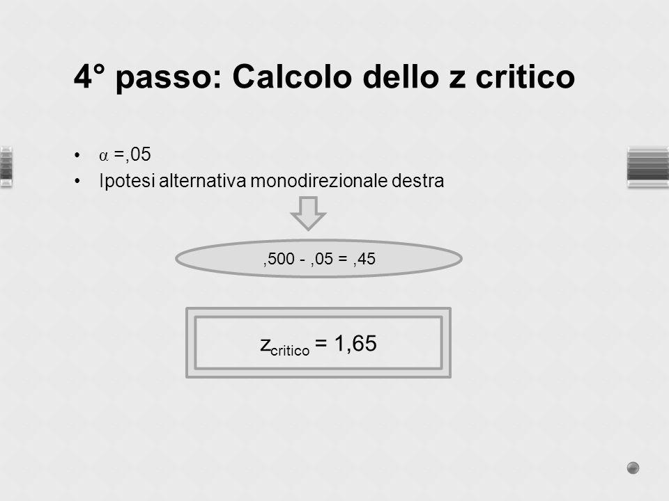 α =,05 Ipotesi alternativa monodirezionale destra 4° passo: Calcolo dello z critico z critico = 1,65,500 -,05 =,45