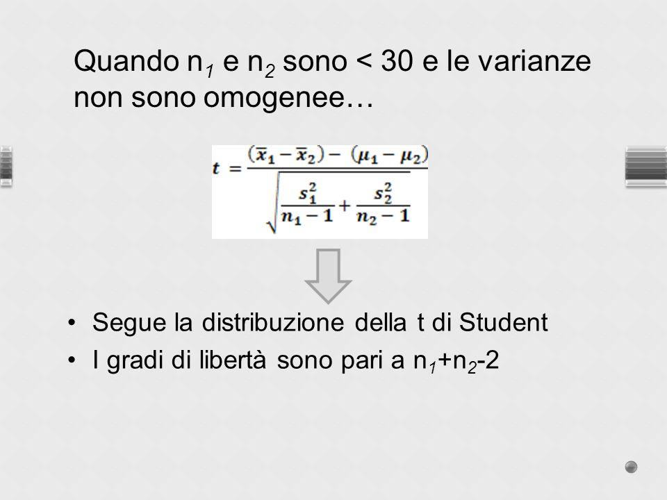 Segue la distribuzione della t di Student I gradi di libertà sono pari a n 1 +n 2 -2 Quando n 1 e n 2 sono < 30 e le varianze non sono omogenee…