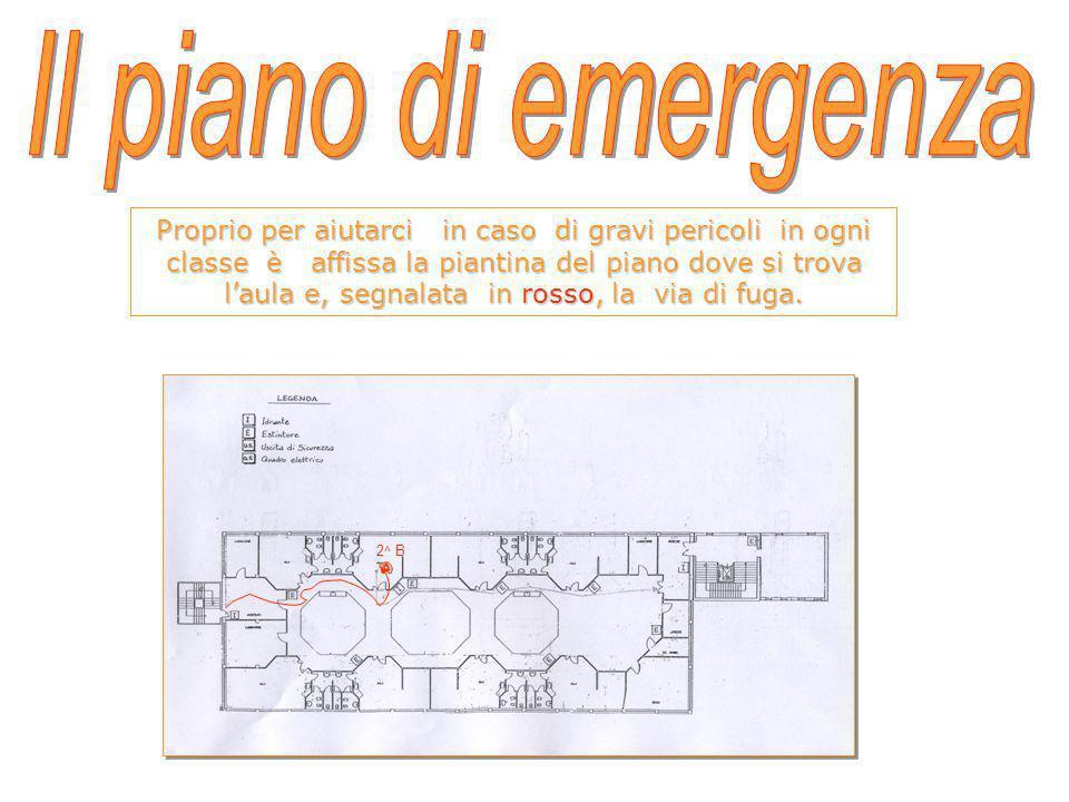 Proprio per aiutarci in caso di gravi pericoli in ogni classe è affissa la piantina del piano dove si trova laula e, segnalata in rosso, la via di fug