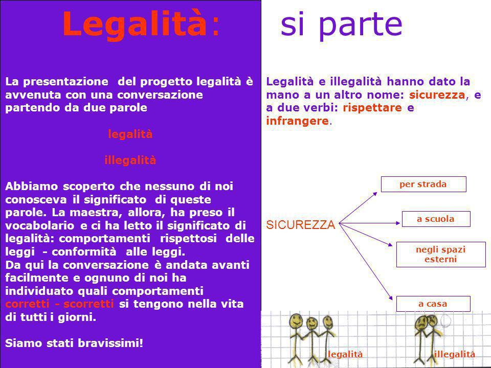 Legalità: si parte La presentazione del progetto legalità è avvenuta con una conversazione partendo da due parole legalità illegalità Abbiamo scoperto