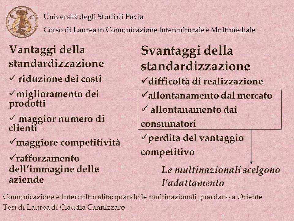 Comunicazione e Interculturalità: quando le multinazionali guardano a Oriente Tesi di Laurea di Claudia Cannizzaro Università degli Studi di Pavia Corso di Laurea in Comunicazione Interculturale e Multimediale