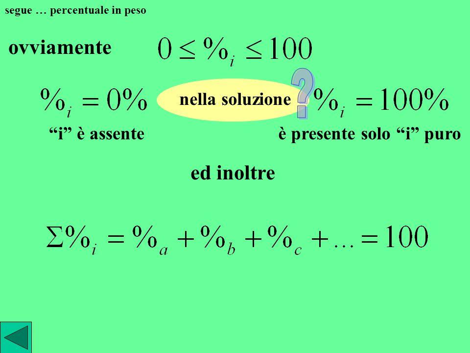 percentuale in peso data una soluzione in cui siano presenti i componenti a, b, c … si definisce come percentuale in peso di ogni componente il rappor
