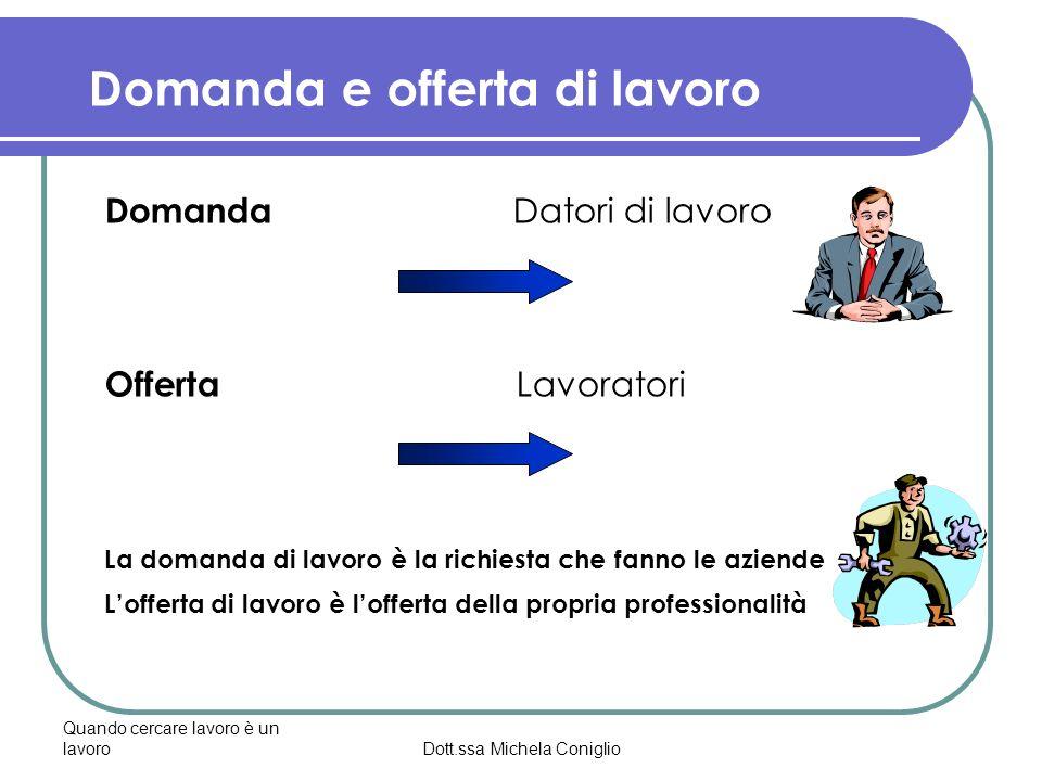 SETTORE PRIVATO TU: SCELTA PROFILO IL CONTATTO CURRICULUM E LETTERA DI CANDIDATURA IL COLLOQUIO AZIENDE PRIVATE IL BUSINESS-PLAN LE PROCEDURE IMPRENDITORIA LAVORO AUTONOMO LIDEA IMPRENDITORIALE LE COMPETENZE LE RISORSE IL CONCORSO (BANDO) PUBBLICO IMPIEGO PUBBLICHE AMMINISTRAZIONI SCUOLA DELLOBBLIGO DIPLOMA O LAUREA LA CHIAMATA EX ART.