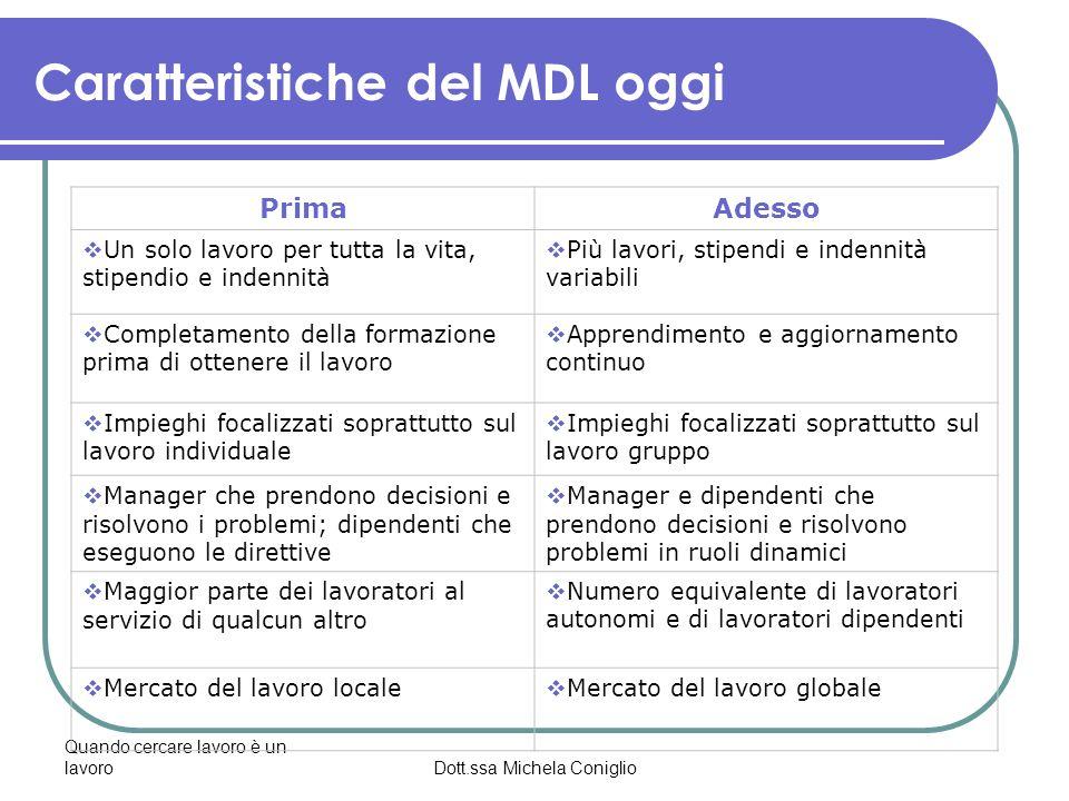 Quando cercare lavoro è un lavoroDott.ssa Michela Coniglio Caratteristiche del MDL oggi PrimaAdesso Un solo lavoro per tutta la vita, stipendio e inde