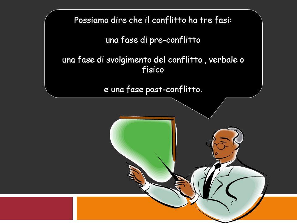 Possiamo dire che il conflitto ha tre fasi: una fase di pre-conflitto una fase di svolgimento del conflitto, verbale o fisico e una fase post-conflitto.