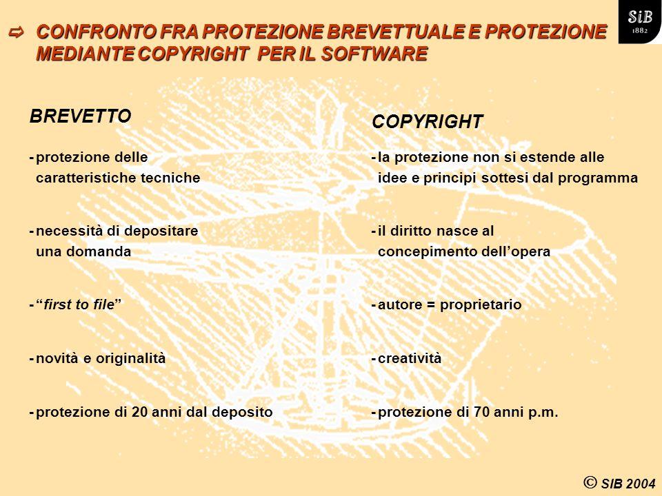 SIB 2004 CONFRONTO FRA PROTEZIONE BREVETTUALE E PROTEZIONE MEDIANTE COPYRIGHT PER IL SOFTWARE CONFRONTO FRA PROTEZIONE BREVETTUALE E PROTEZIONE MEDIANTE COPYRIGHT PER IL SOFTWARE COPYRIGHT BREVETTO -il diritto nasce al concepimento dellopera -necessità di depositare una domanda -creatività-novità e originalità -autore = proprietario-first to file -protezione di 70 anni p.m.-protezione di 20 anni dal deposito -la protezione non si estende alle idee e principi sottesi dal programma -protezione delle caratteristiche tecniche
