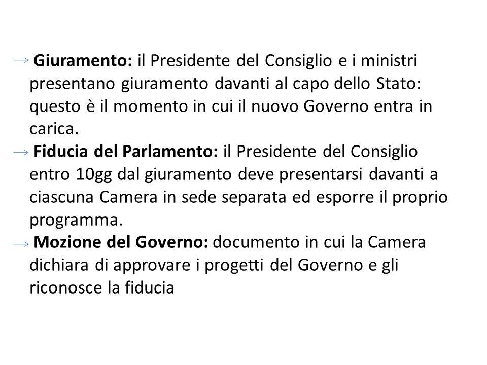 Giuramento: il Presidente del Consiglio e i ministri presentano giuramento davanti al capo dello Stato: questo è il momento in cui il nuovo Governo en