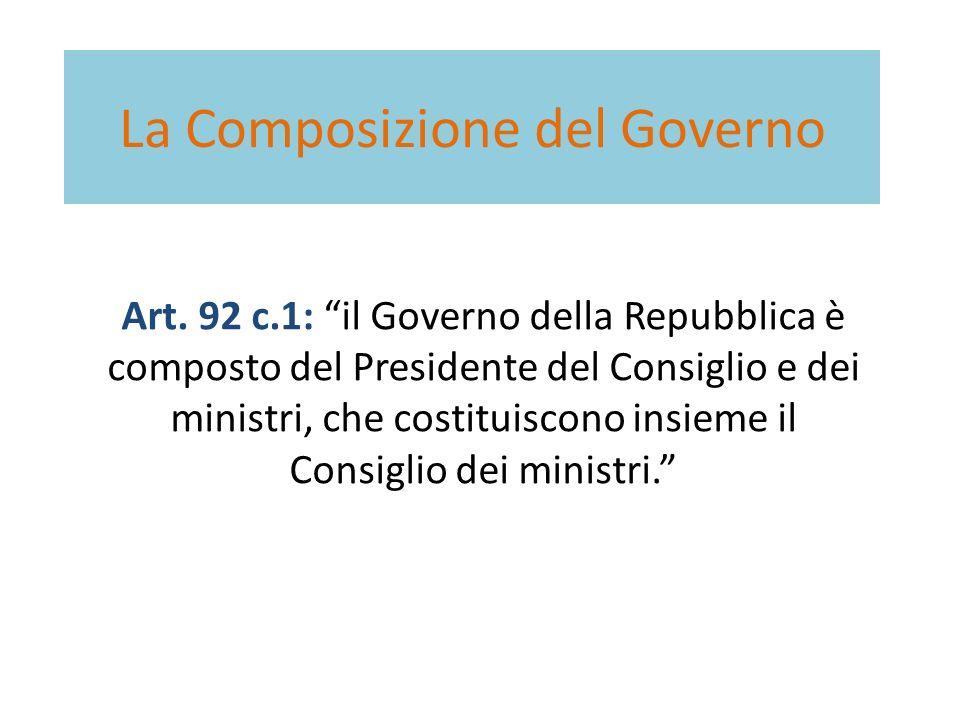 La Composizione del Governo Art. 92 c.1: il Governo della Repubblica è composto del Presidente del Consiglio e dei ministri, che costituiscono insieme