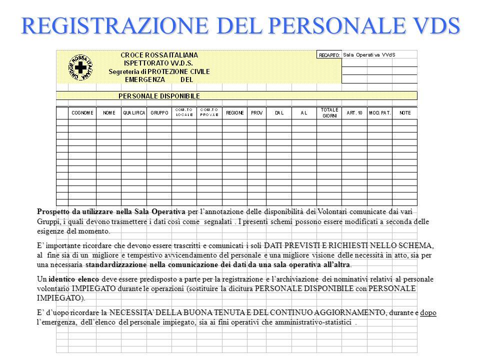 Fac-simile certificato su carta intestata del Comitato CRI rilasciante C E R T I F I C A T O Si certifica che il/la Sig./Sig.ra nato/a a _____________