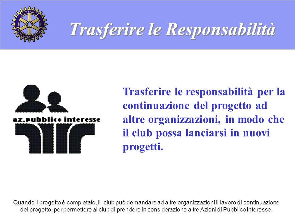 Trasferire le Responsabilità Trasferire le responsabilità per la continuazione del progetto ad altre organizzazioni, in modo che il club possa lanciarsi in nuovi progetti.