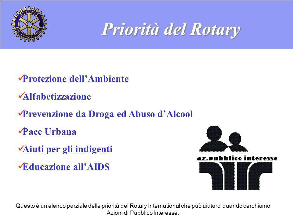 Priorità del Rotary Protezione dellAmbiente Alfabetizzazione Prevenzione da Droga ed Abuso dAlcool Pace Urbana Aiuti per gli indigenti Educazione allAIDS Questo è un elenco parziale delle priorità del Rotary International che può aiutarci quando cerchiamo Azioni di Pubblico Interesse.