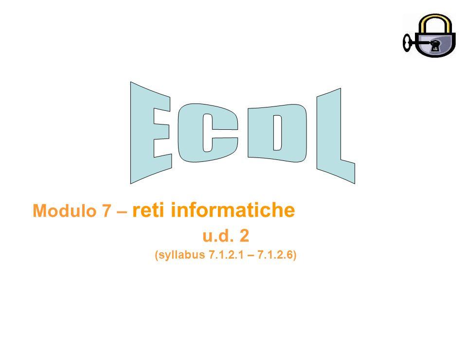 Modulo 7 – reti informatiche u.d. 2 (syllabus 7.1.2.1 – 7.1.2.6)