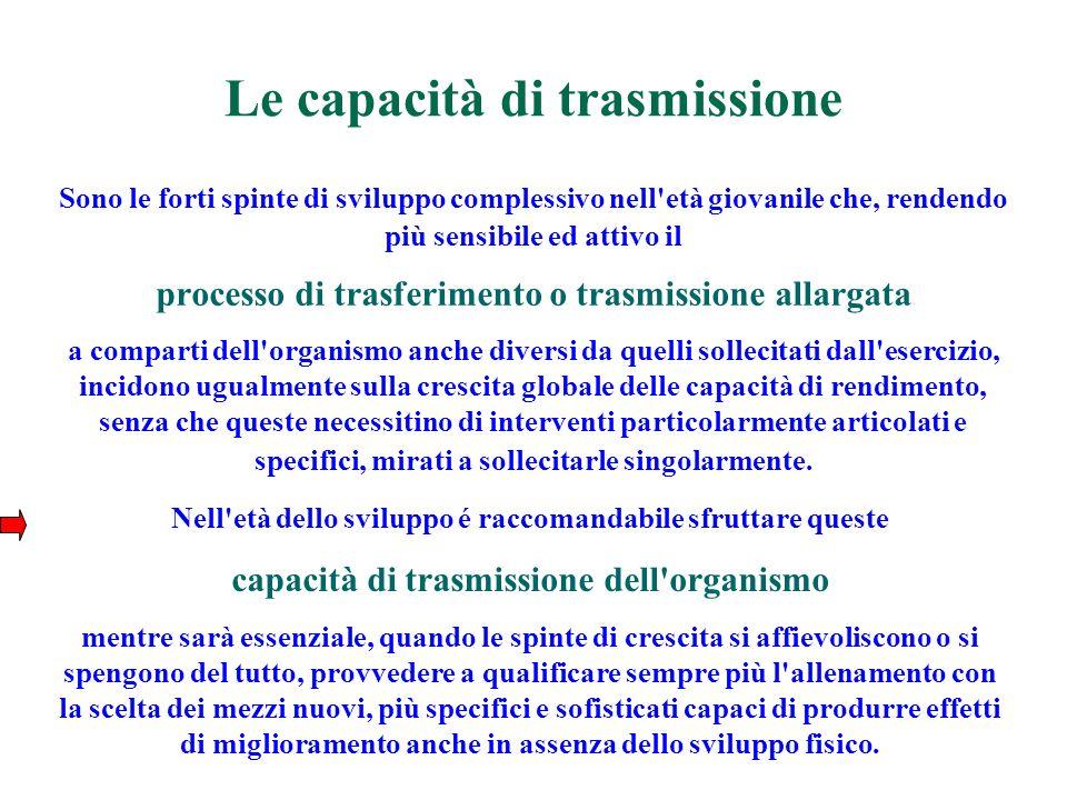 Sono le forti spinte di sviluppo complessivo nell'età giovanile che, rendendo più sensibile ed attivo il processo di trasferimento o trasmissione alla
