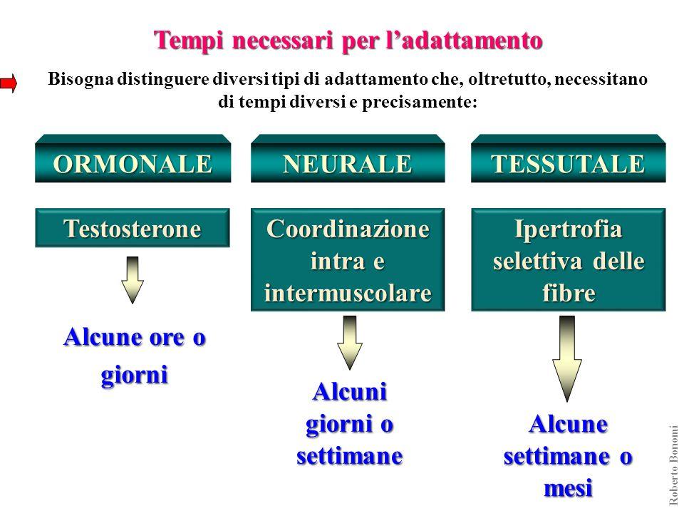NEURALETESSUTALEORMONALE Testosterone Coordinazione intra e intermuscolare Alcune ore o giorni Alcuni giorni o settimane Alcune settimane o mesi Ipert