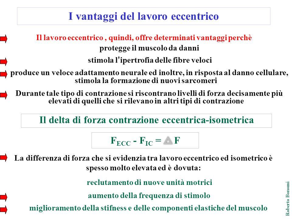 Il delta di forza contrazione eccentrica-isometrica F ECC - F IC = F reclutamento di nuove unità motrici aumento della frequenza di stimolo migliorame