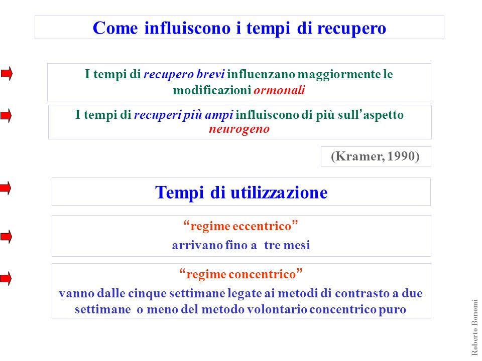 Roberto Bonomi Grande attenzione va posta nel fatto che non debbono essere vanificati gli effetti della supercompensazione seguenti il periodo di recupero attraverso esercitazioni o carichi che ne soffochino l effetto.