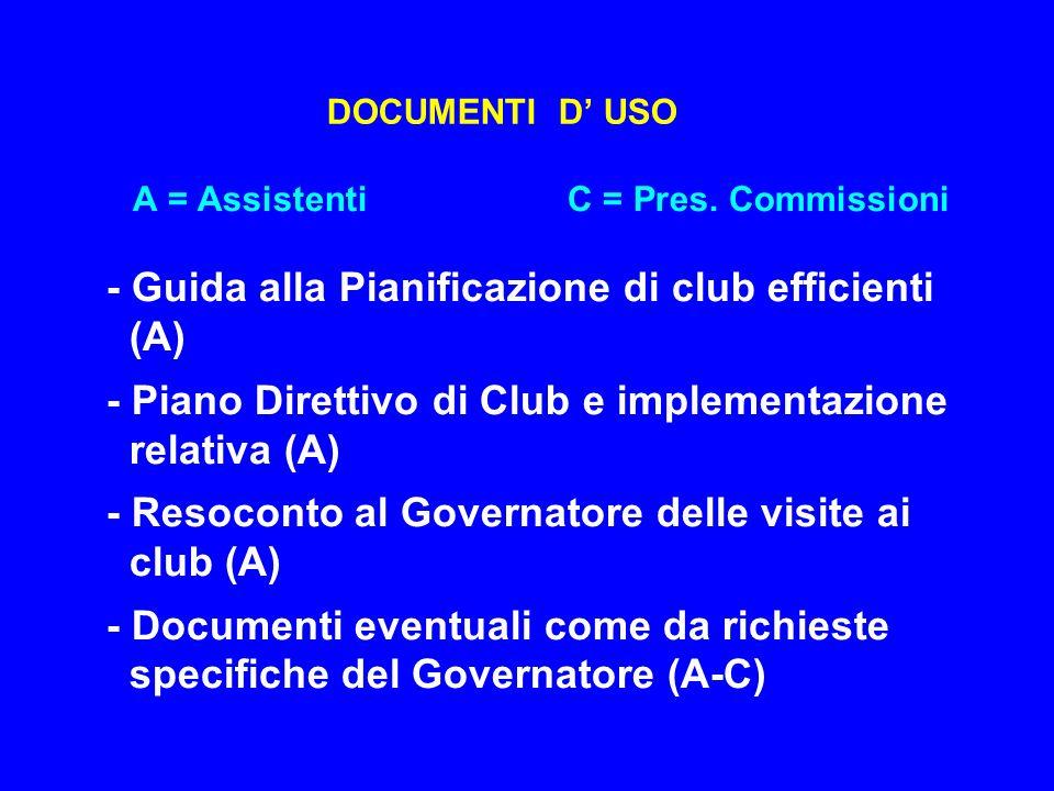 DOCUMENTI D USO A = Assistenti C = Pres.