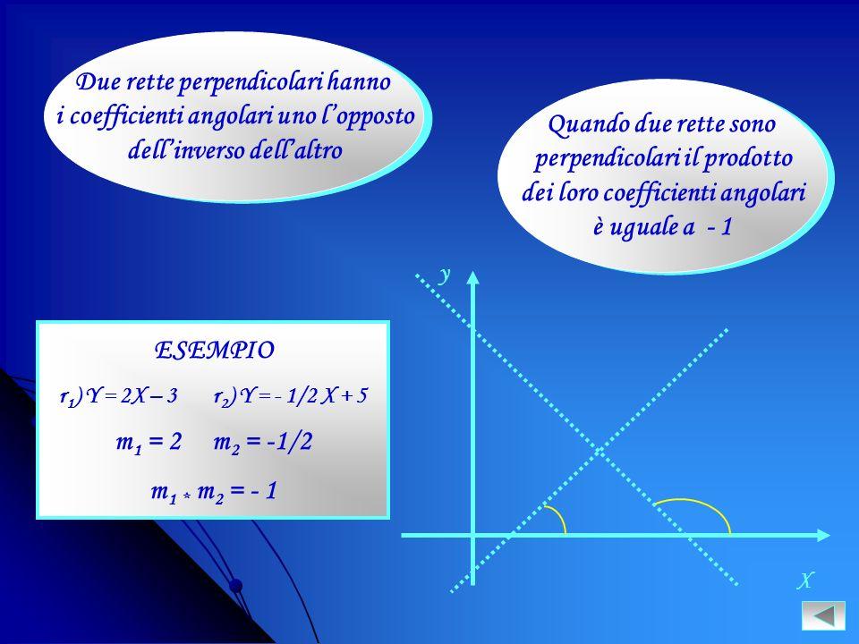 Rette perpendicolari: Due rette sono perpendicolari quando incontrandosi formano Angoli di 90° y X 90°