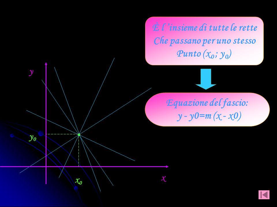 Per determinare il punto di intersezione fra rette è necessario risolvere il sistema fra le equazioni delle rette stesse Rette incidenti nel punto P=(