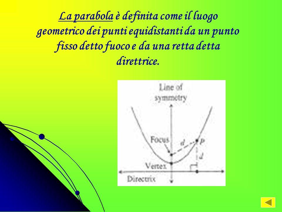 Lasse di un segmento può essere definito come il luogo dei punti del piano equidistanti dagli estremi del segmento. A B M