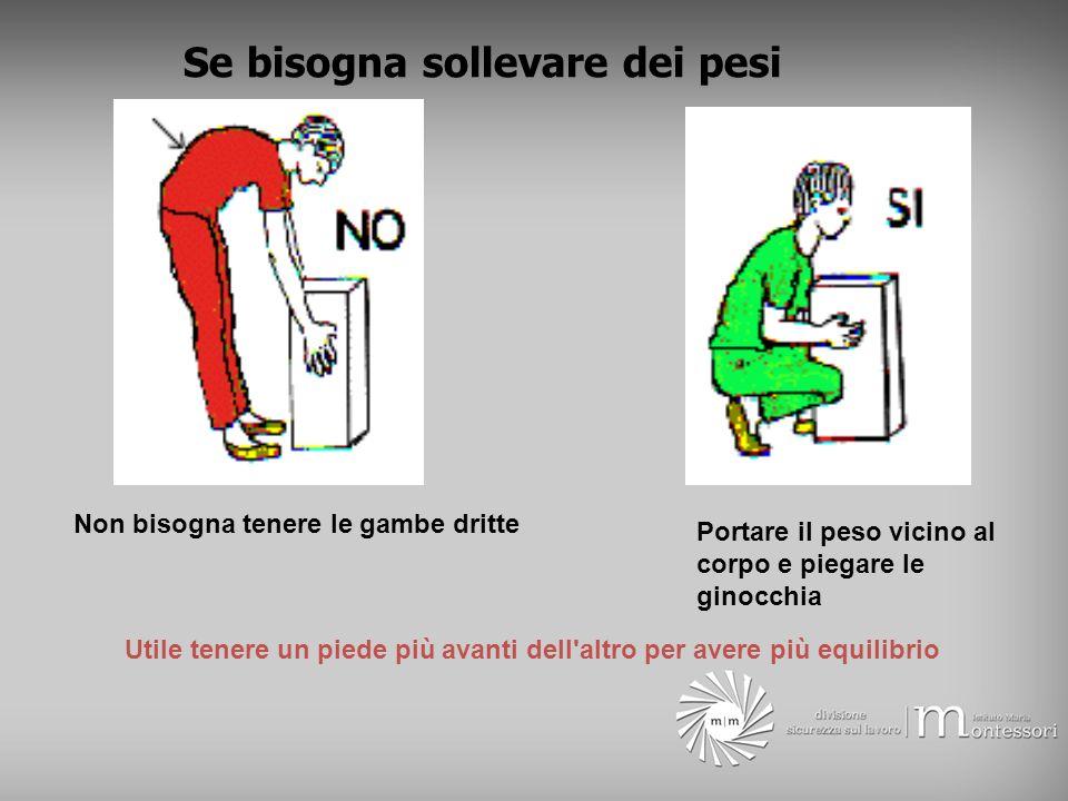 Se bisogna sollevare dei pesi Non bisogna tenere le gambe dritte Portare il peso vicino al corpo e piegare le ginocchia Utile tenere un piede più avan