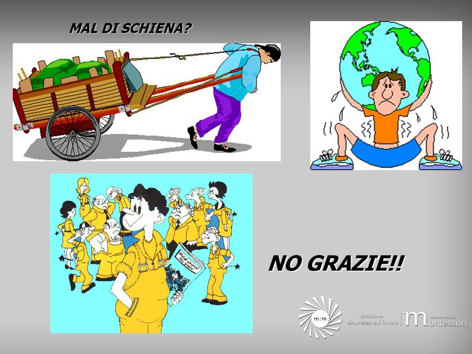 MAL DI SCHIENA? NO GRAZIE!!