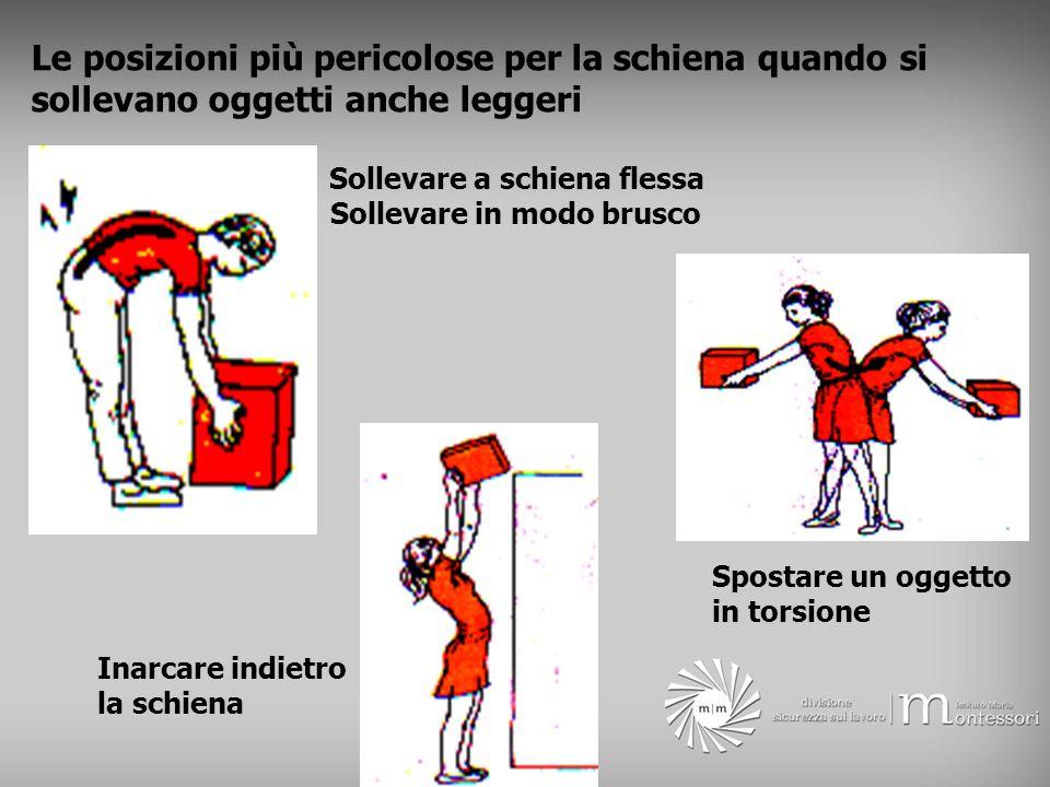 Le posizioni più pericolose per la schiena quando si sollevano oggetti anche leggeri Sollevare a schiena flessa Sollevare in modo brusco Spostare un o