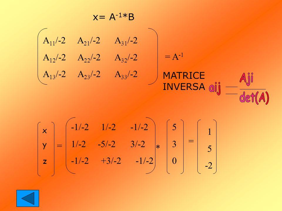MATRICE INVERSA -1/-2 1/-2 -1/-2 1/-2 -5/-2 3/-2 -1/-2 +3/-2 -1/-2 * 530530 A 11 /-2 A 21 /-2 A 31 /-2 A 12 /-2 A 22 /-2 A 32 /-2 A 13 /-2 A 23 /-2 A