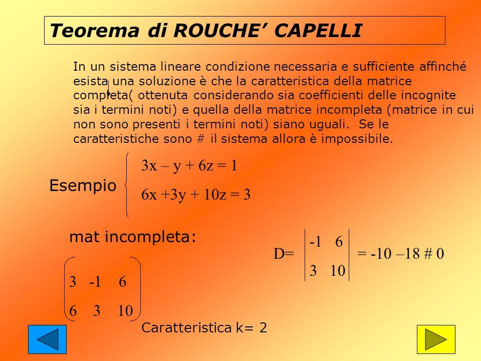 Teorema di ROUCHE CAPELLI In un sistema lineare condizione necessaria e sufficiente affinché esista una soluzione è che la caratteristica della matric