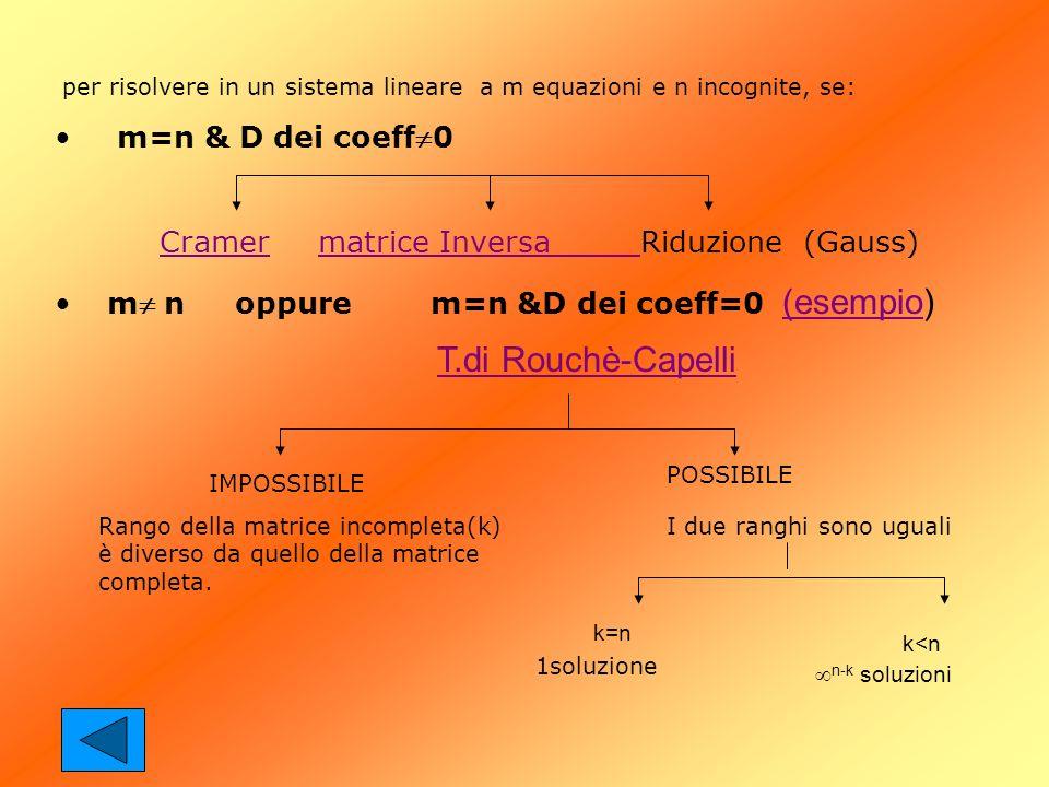 per risolvere in un sistema lineare a m equazioni e n incognite, se: m=n & D dei coeff0 Cramer matrice Inversa Riduzione (Gauss)Cramermatrice Inversa