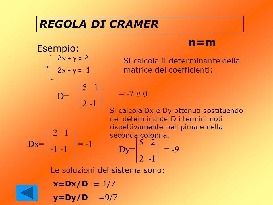 n=m REGOLA DI CRAMER Esempio: 2x + y = 2 2x – y = -1 Si calcola il determinante della matrice dei coefficienti: D= 5 1 2 -1 = -7 # 0 Si calcola Dx e D